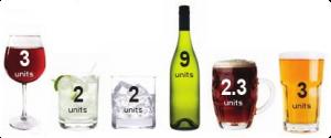 Units of alcohol